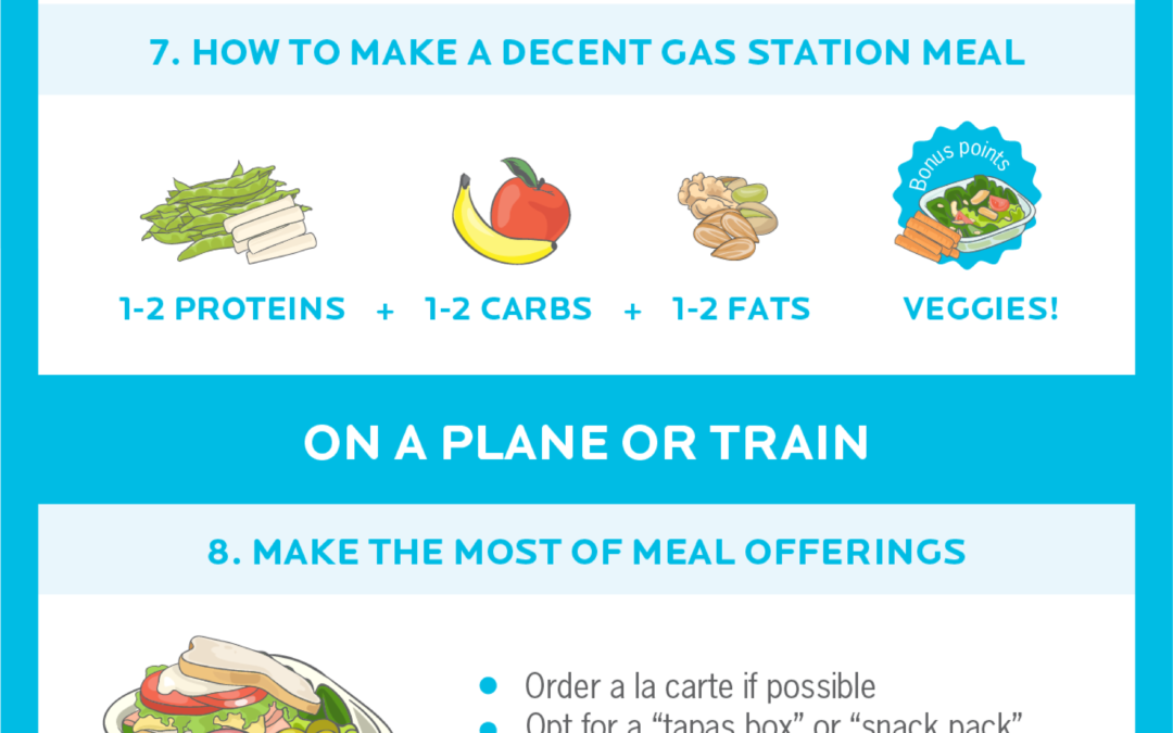 How to Eat Well On The Go
